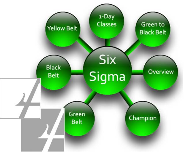 6 sigma images1
